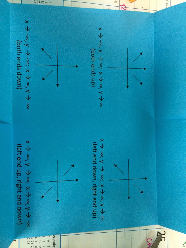 Polynomials and Rational Functions unit for Pre-Cal including foldables for end behavior and rational functions