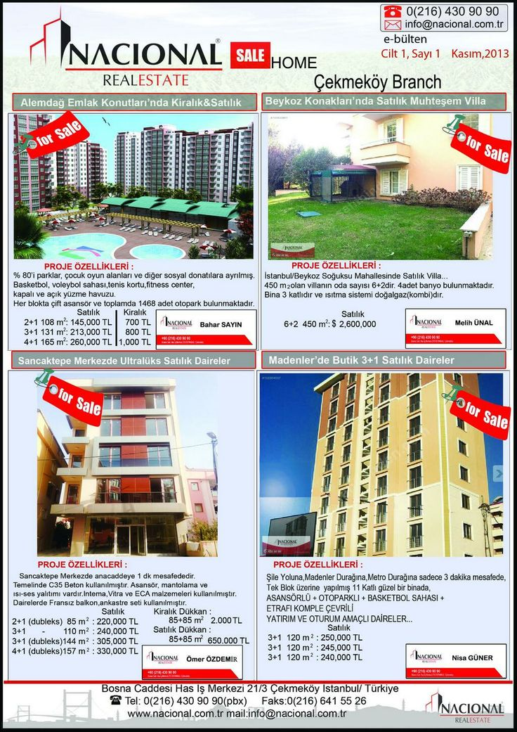 Nacional Realestate projects!
