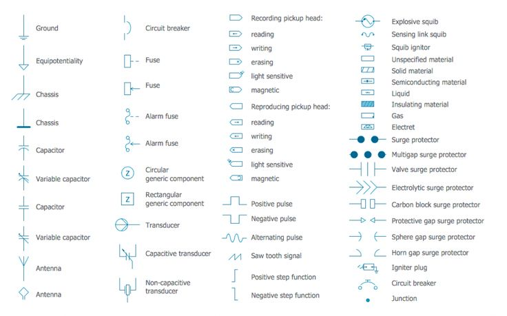7 best electrical symbols images on pinterest electrical symbols rh pinterest com DC Circuits Cheat Sheet Cricut Cartridge Library Cheat Sheets
