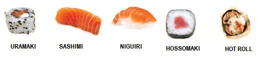 Ainda não sabe os tipos de #sushi? NÓS EXPLICAMOS! URAMAKI 裏巻き - Sushi enrolado ao contrário SASHIMI 刺身 - Frutos do mar muito frescos NIGUIRI にぎり - Bolinhos de arroz com peixe HOSSOMAKI 寿司 - Sushi enrolado com alga por fora HOT ROLL ホットロール - Sushi frito em massa crocante.