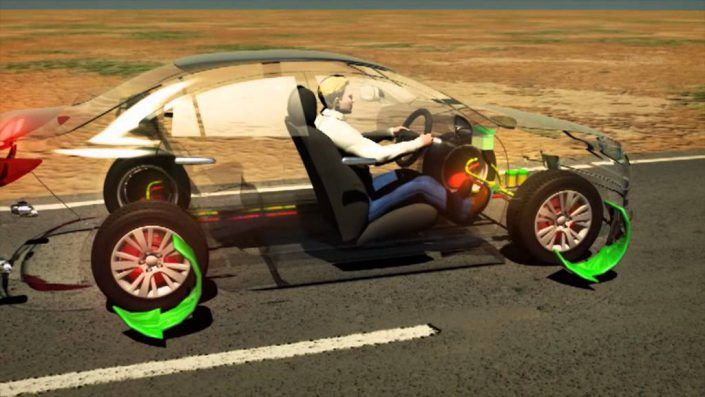 Anti-lock Braking System (ABS)-Another great explanatory video about how ABS works.