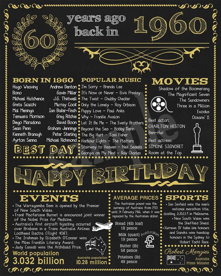 60th 1960 birthday board australia version birthday etsy