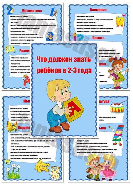 Играем до школы: Папка передвижка для детского сада Что должен знат...