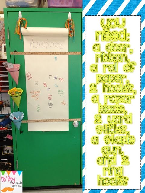 Classroom Design For Grade 3 ~ Best images about a teachers smorgasboard on
