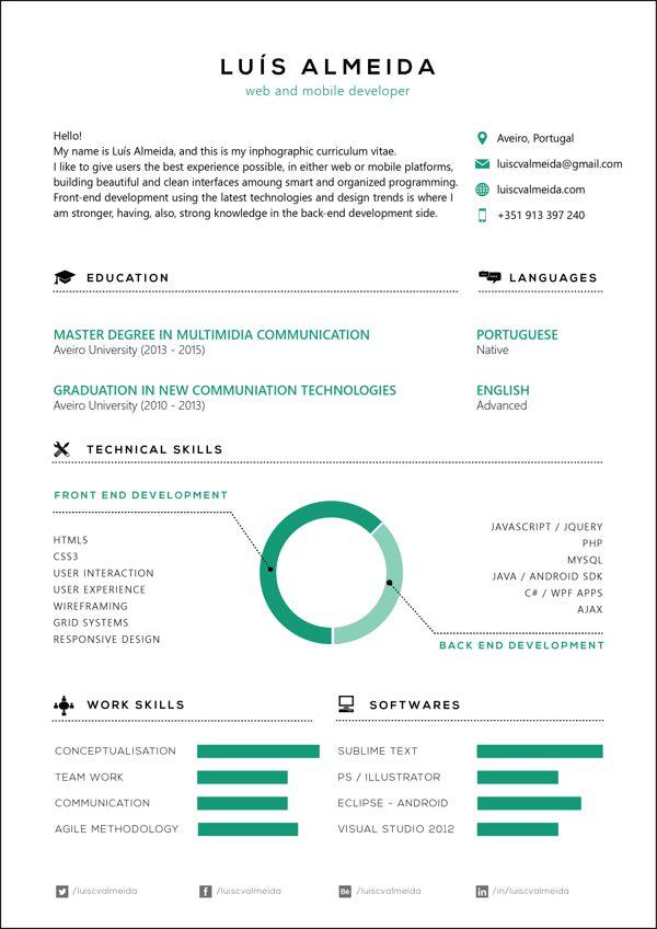 Infographic cv by Luís Almeida, via Behance