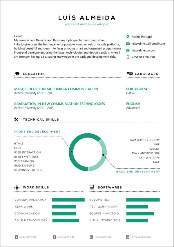 44 best images about cv    resume on pinterest