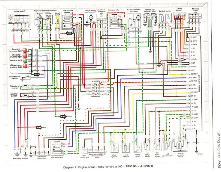 Bmw R1150r Electrical Wiring Diagram  7