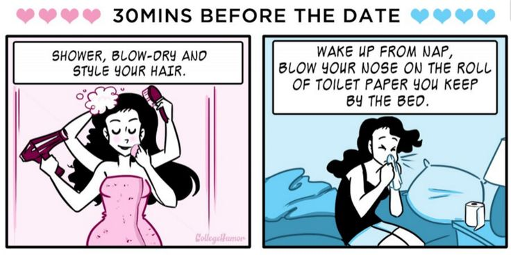 The First Date vs. The 21st Date, As Told In Comics