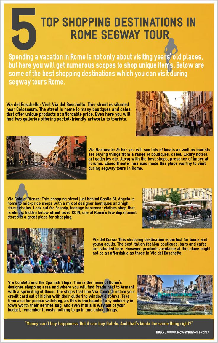 This infographic talks about you must not miss to visit 5 top shopping destination in Rome segway tour package