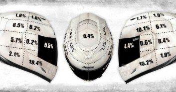 Dicas-para-escolher-o-capacete-mais-seguro-02