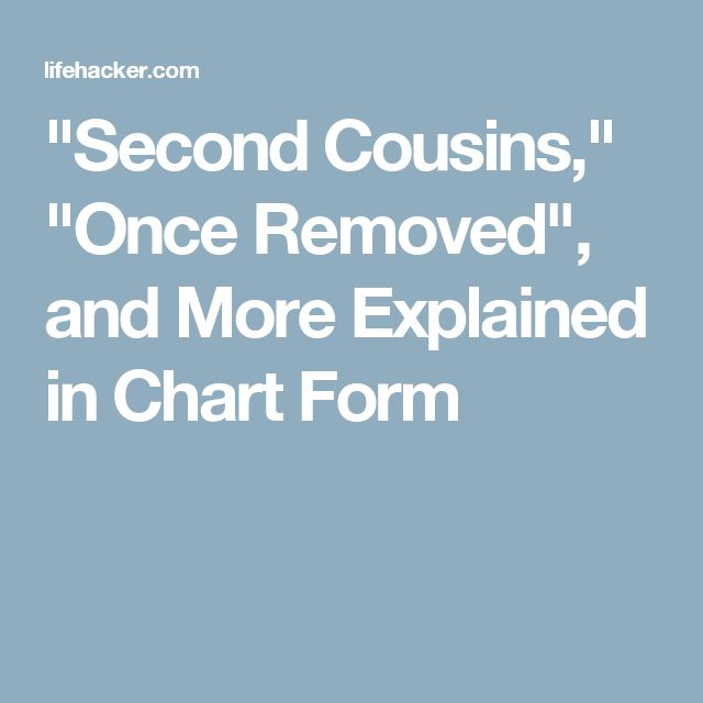 dating 2nd cousin once removed Cousins, removes and other such he is your first cousin once removed it is easy to come up with a case of two people being 4th cousins one way and 3rd.