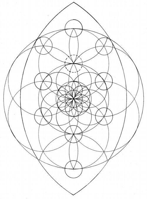 Círculo de esferas
