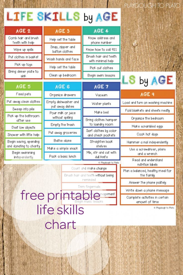 There are so many milestones to look forward to in the first few years of your baby's life, especially when it comes to developing life skills. This free printable checklist will guide you through all the developmental milestones for your toddler—from potty training to washing their hands—and what you should be looking for at every age!