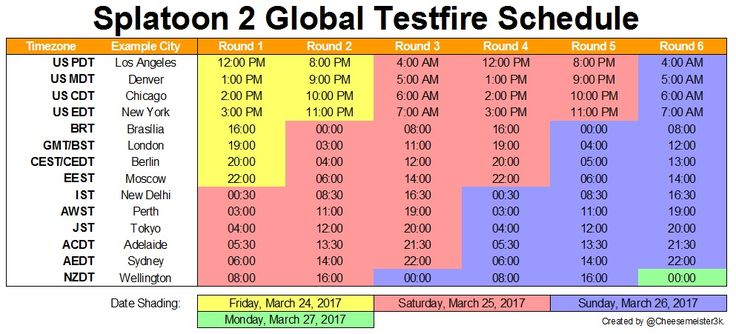 Splatoon 2 Global Testfire Times in Every Time Zone