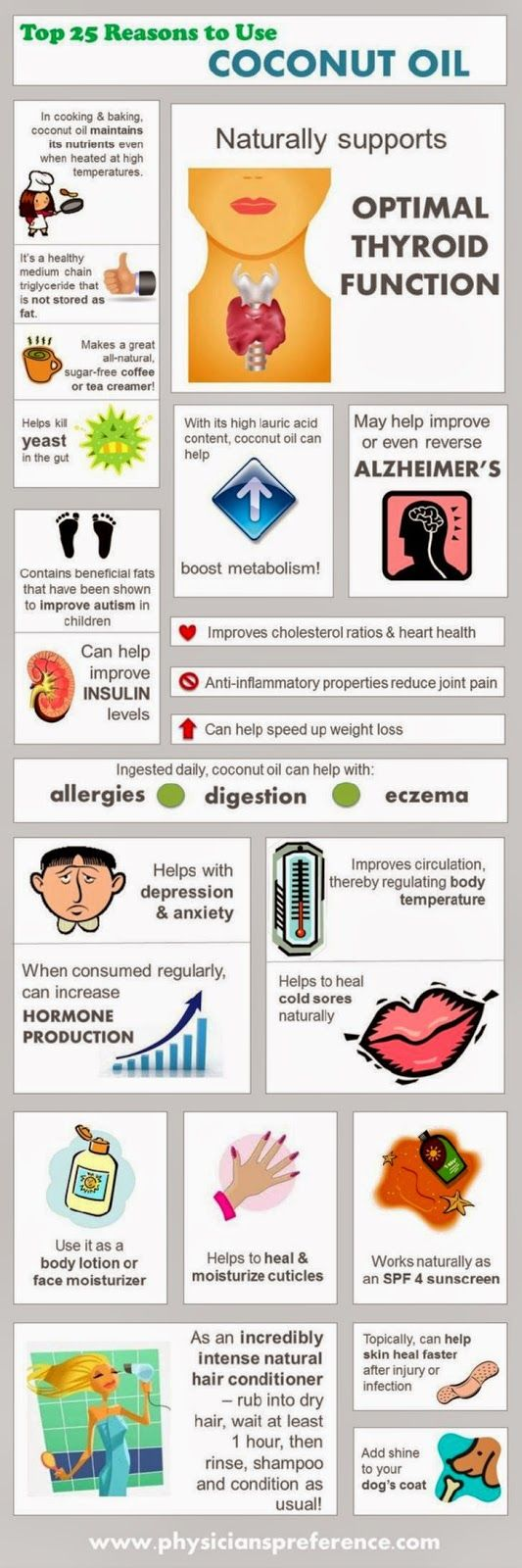 Top 25 Reasons to start using coconut oil! I love coconut oil I use as a makeup remover, lotion, I even eat it! :)
