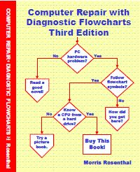 FonerBooks.com/ Computer Repair with Diagnostic Flowcharts Third Edition cover