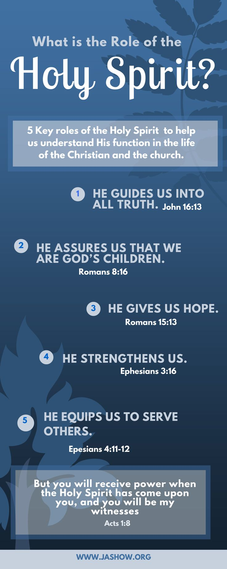 Quotes About The Holy Spirit Best 25 Holy Spirit Ideas On Pinterest  Holy Spirit Prayer Holy