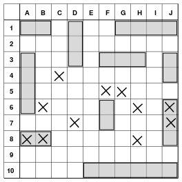 Ontdekken de kinderen tactieken om dit spel goed te spelen? Tip: leen de MAB-blokjes van de middenbouw om de boten te leggen, past volgens mij precies op de vakjes. Misschien kunnen ze ook nog andere (piraatachtige) namen bedenken voor de soorten boten.