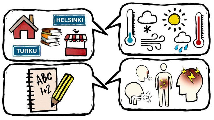 Welcome to learn Finnish! With these easy videos you learn to deal with everyday situations, e.g. buy food, tell about your family and introduce yourself. - Lyhyissä videoissa käydään läpi suomen kielen keskeistä sanastoa ja yleisimpiä fraaseja. Opit mm. viikonpäivät, esittelemään itsesi, ostamaan ruokaa ja kertomaan perheestäsi.