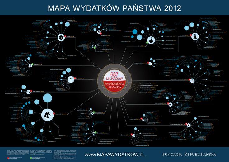 Mapa wydatków Państwa 2012