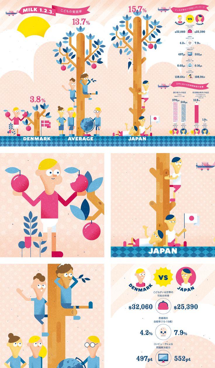 milk123_infographics_fix_main