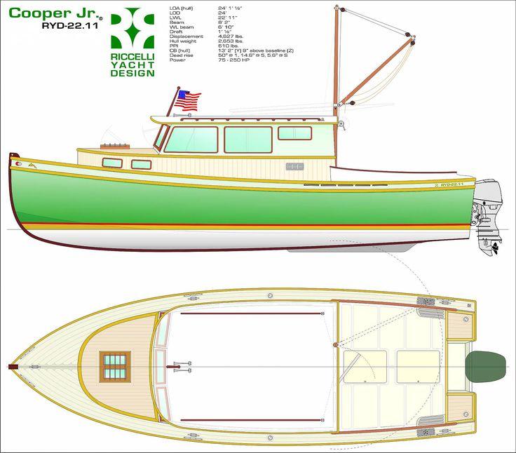 25 einzigartige rc modellboote ideen auf pinterest modellbootpl ne kanu pl ne und riva boot. Black Bedroom Furniture Sets. Home Design Ideas
