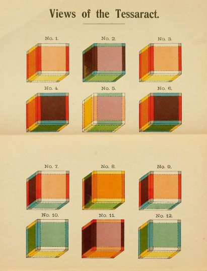 "Hinton's ""Views of the Tessaract"" 