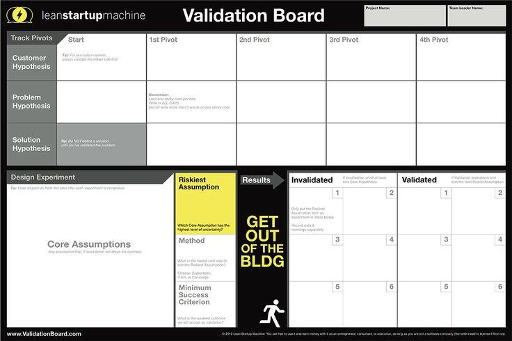 Lean-Startup-Machine-validation-board Business Development - validation plan template