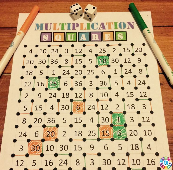 Want a fun, no-prep multiplication facts game to use in your math centers tomorrow?