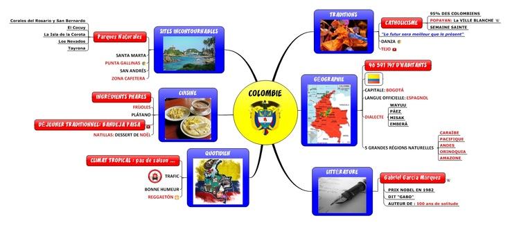 #Maptheworld: Prochain arrêt ... #COLOMBIE ! www.signos.fr/blog-signosfr/map-the-world-prochain-arret-colombie/