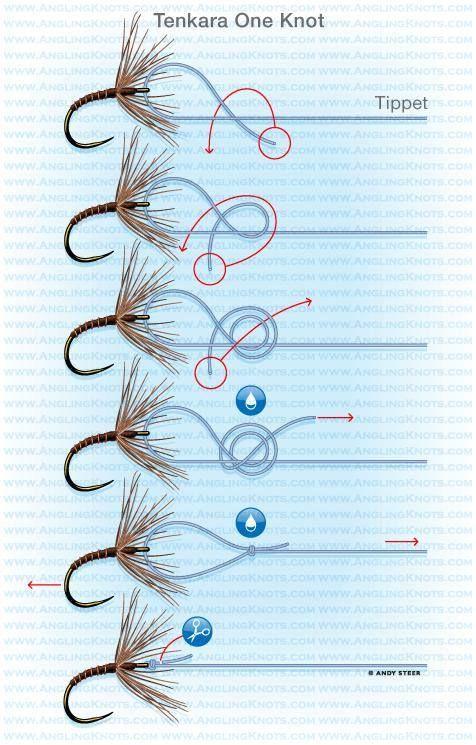 Tenkara one knot tenkara pinterest fiske och vandring for Fly fishing knots
