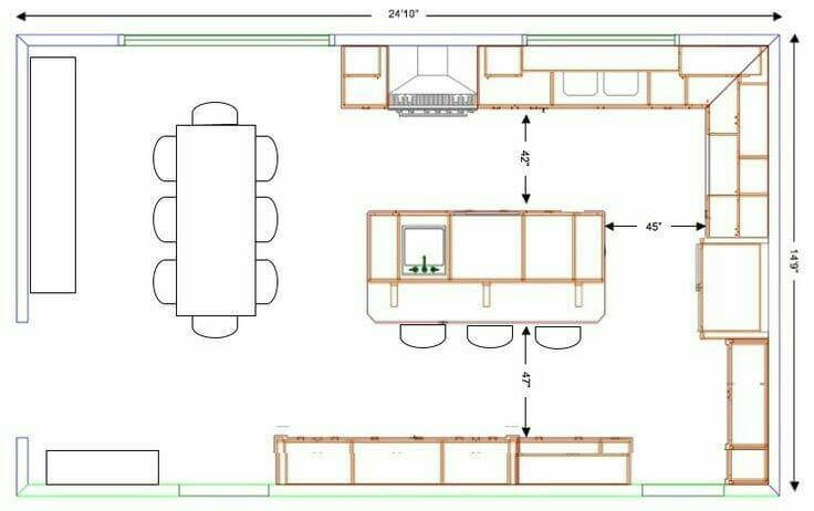 standard kitchen dimensions and layout  engineering