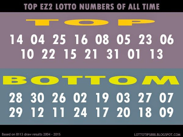Lotto Tips 888: Top EZ2 Lotto Numbers Of All Time