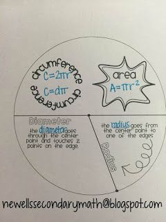 FREE Circles Circumference and Area Foldable with Graphic Organizer