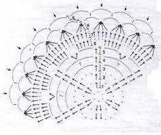 Znalezione obrazy dla zapytania bombki szydełkowe schematy