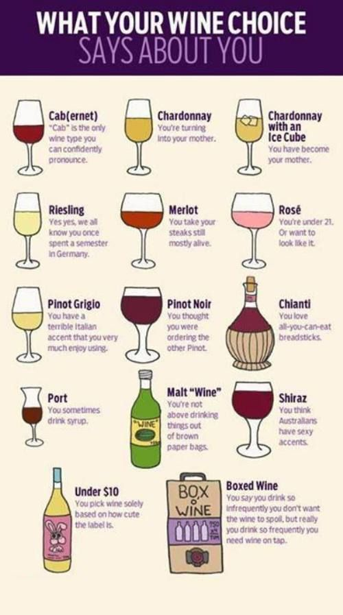 What does your favorite wine say about your personality?