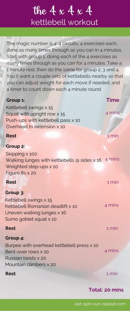 Fitness Friday 268: The 4x4x4 Kettlebell Workout - a 20 minute total body sweat that helps build all-over body strength