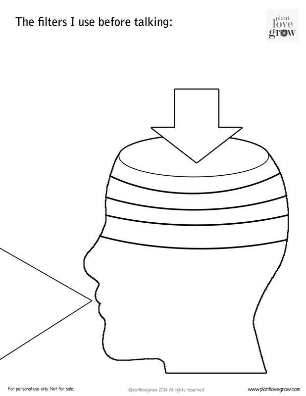 Mental filter worksheet - great for communication and self-talk
