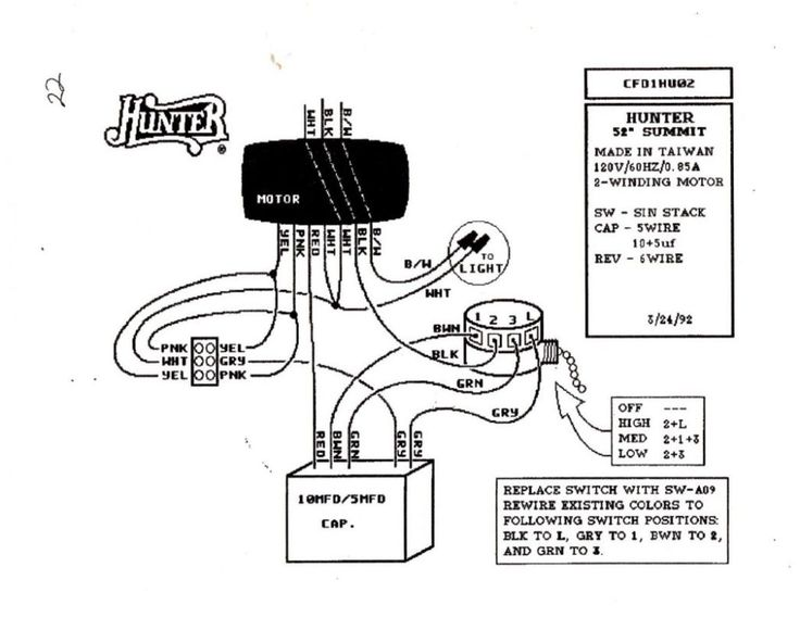 14da67d3b953b59fd5df132b25083743 best 25 hunter ceiling fans ideas on pinterest decorative hunter fan light control 27186 wiring diagram at soozxer.org