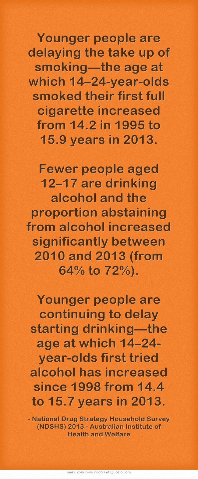 Key findings about young people and alcohol and tobacco use from the 2013 National Drug Strategy Household Survey. Younger people are delaying the take up of smoking—the age at which 14–24-year-olds smoked their first full cigarette increased from 14.2 in 1995 to 15.9 years in 2013. Fewer people aged 12–17 are drinking alcohol and the proportion abstaining from alcohol increased significantly between 2010 and 2013 (from 64% to 72%).