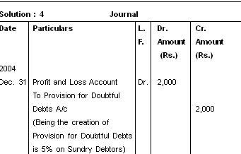 The provision for doubtful debts