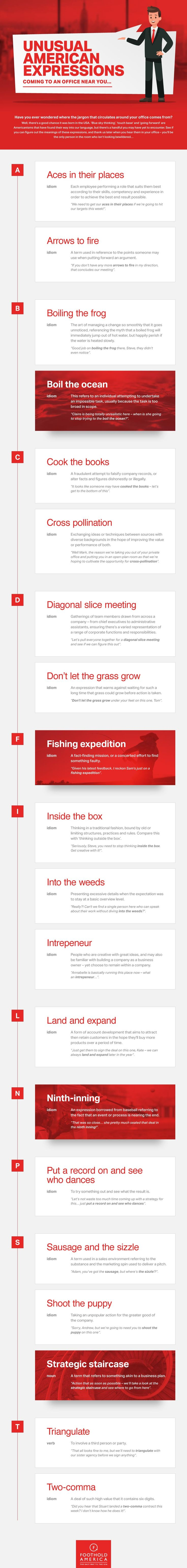 685 best Freelance Tip images on Pinterest | Alarm app, Alarm clock ...