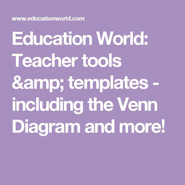TwoCircle Venn Diagram Template  Education World