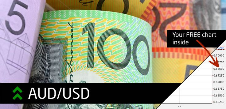 Trending Up | Aussie rises as higher than expected inflation dents rate cut talk. #Forex #Trading #News #AUD #tradignav