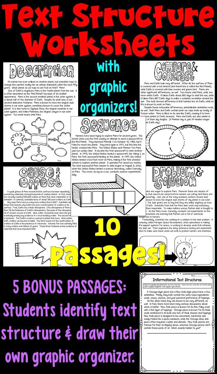 Text Structure Worksheet Packet! These 10 worksheets focus on analyzing the text structure of a nonfiction passage. The first five passages are labeled and include a graphic organizer. The last five include only the passages.