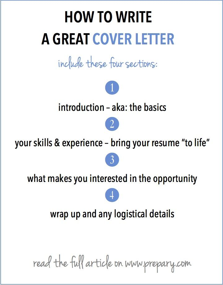 steps to writing a cover letter for resumes