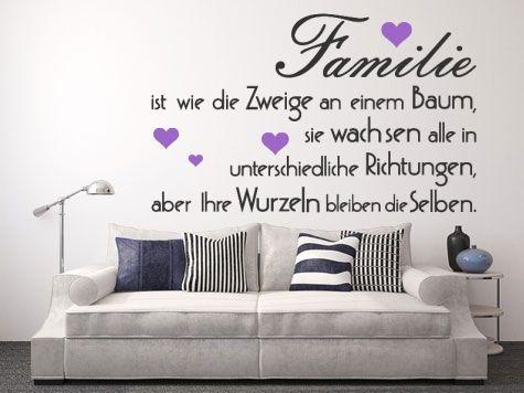 Familie ist wie ...