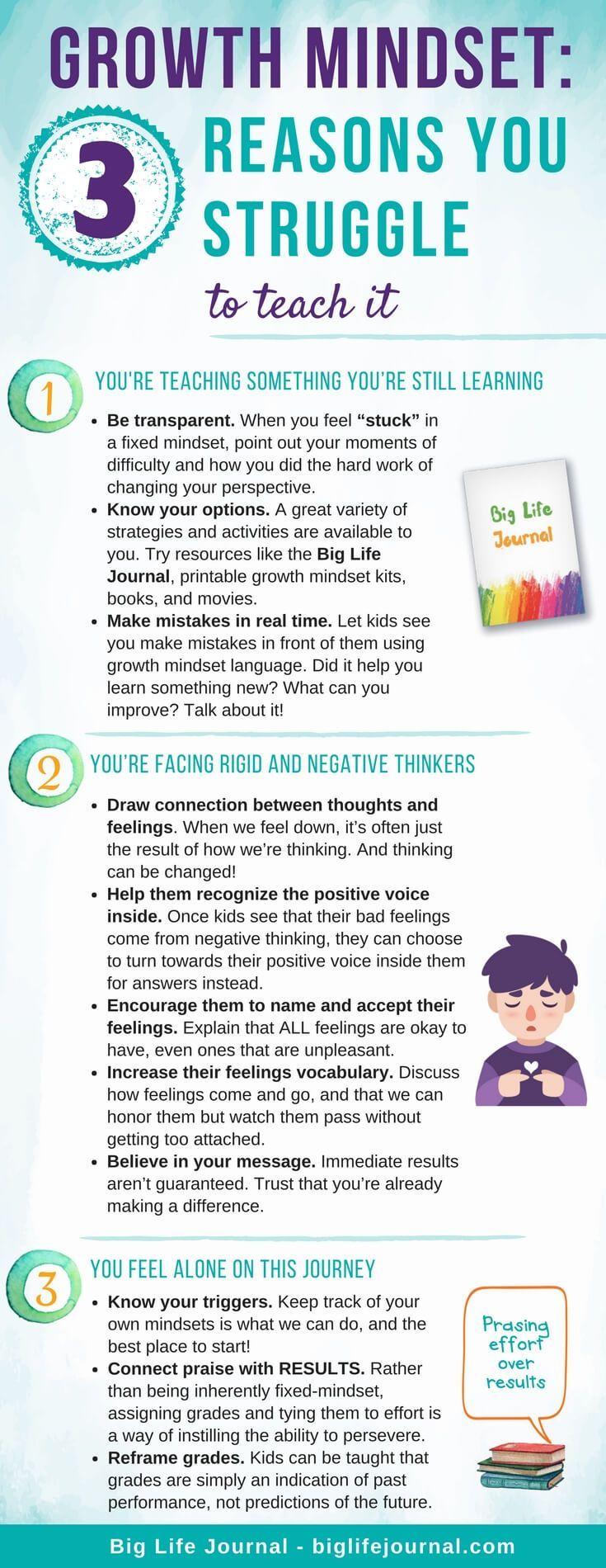Growth Mindset: 3 Reasons You Struggle to Teach It – Big Life Journal