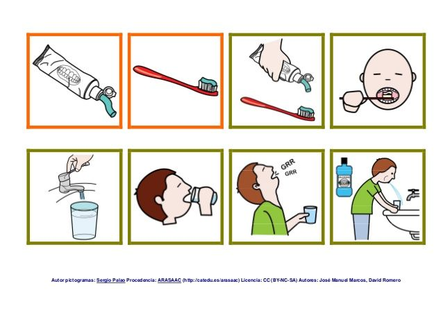 Rutinas para cepillado de dientes, con pictogramas de ARASAAC (en for…