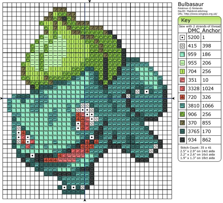 Pokémon – Bulbasaur for Patricks christmas